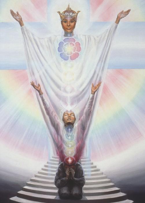 Дух, душа, плоть
