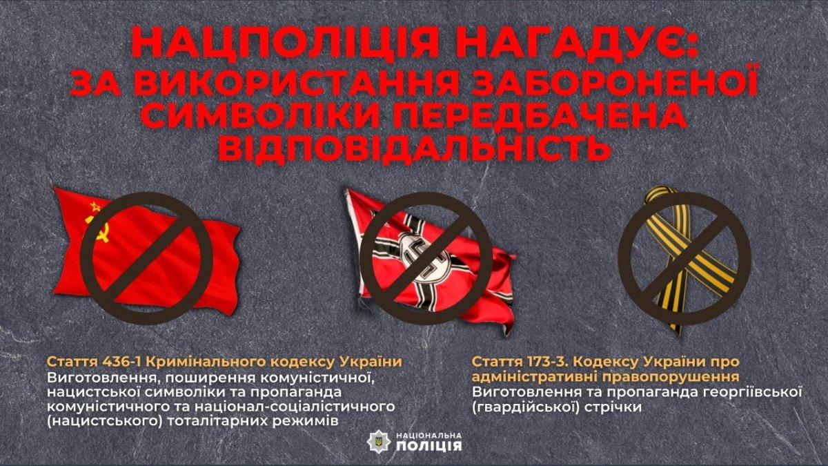 ЗАборонена смволікав Україні